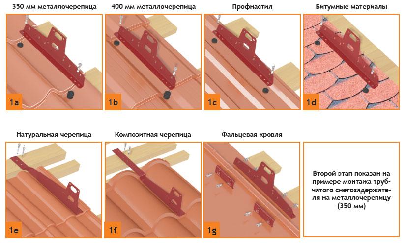инструкция по монтажу трубчатых снегозадержателей - фото 7